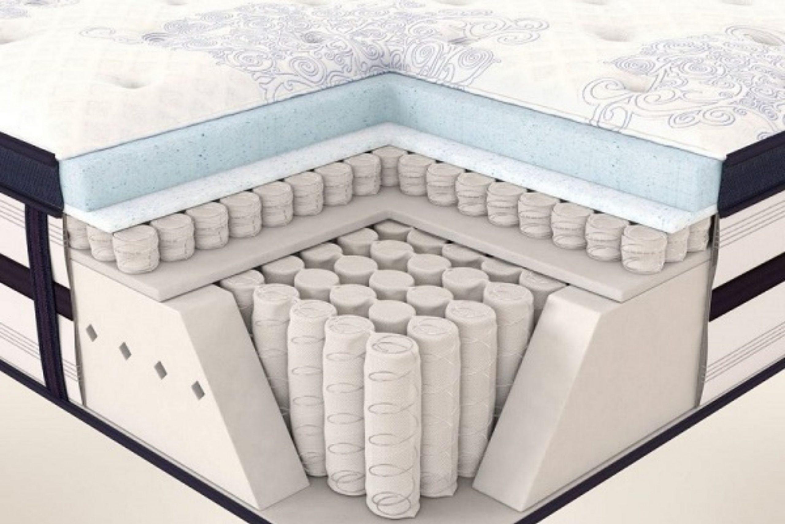 cách chọn nệm lò xo túi độc lập chất lượng